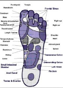 footmassage_edited
