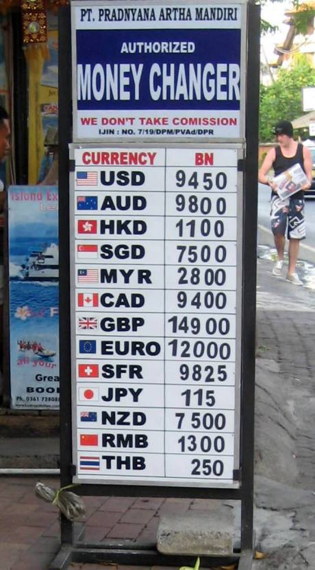 Exchange rate fluctuates a lot.