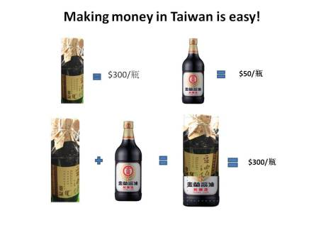 How to make money in Taiwan easily