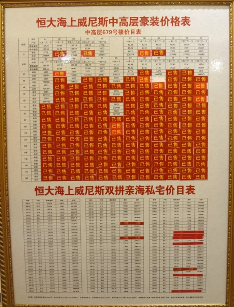 A chart shows the availability of different models. The red ones have been sold. There were probably 10 other charts like this through out the displaying halls.